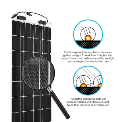 250 watt 12 volt Flexible Monocrystalline Solar Power Panel - iPower