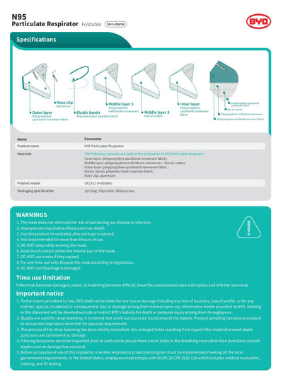CARTON of BYD Folding Style N95 NIOSH / CDC / Health Canada Approved Mask Box of 400 (IN STOCK).