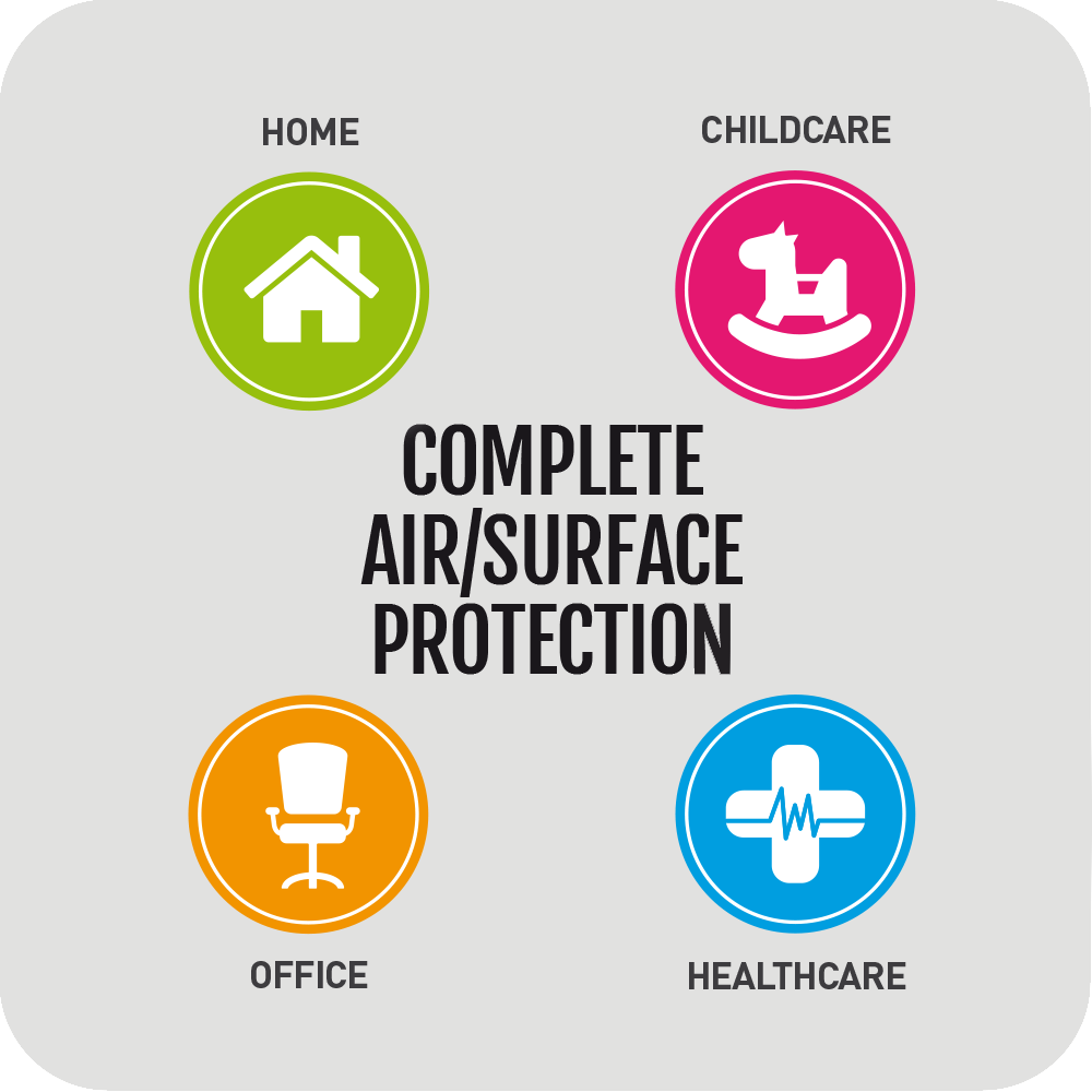 Twin Pack Promotion: Pre-Order AirCare Pro™ Air/Surface Sterilizer NAS6000i (Delivery/Collection from about Early Sep onwards)