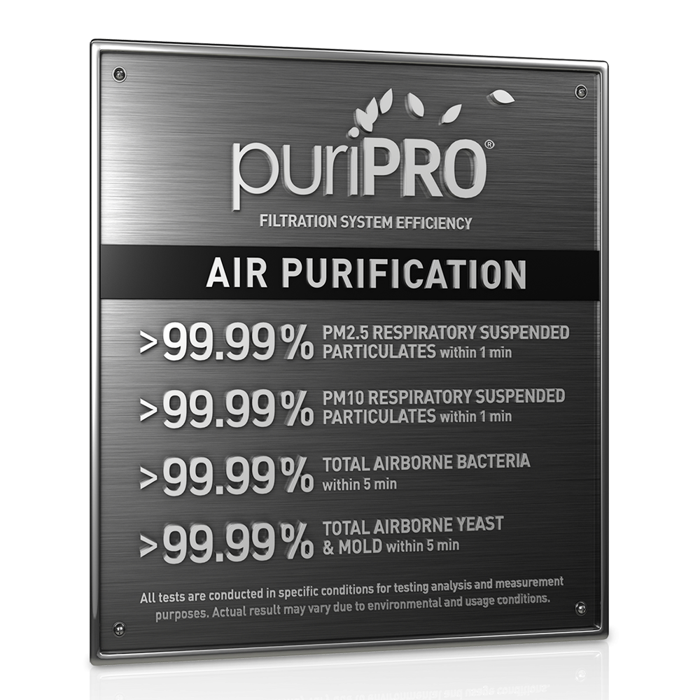 Twin Pack Promotion: PuriClean™ Air Purifier NAP610i