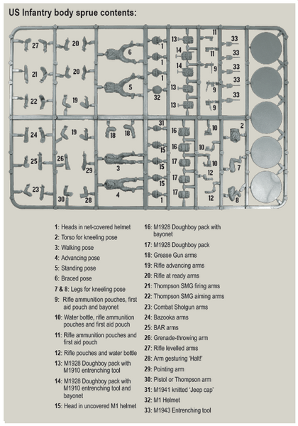 US Infantry Sprue