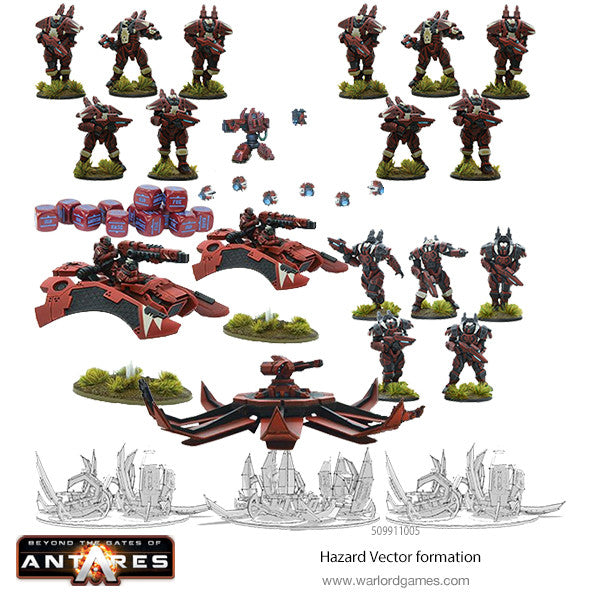 Hazard Vector formation - 1000 point Algoryn Army