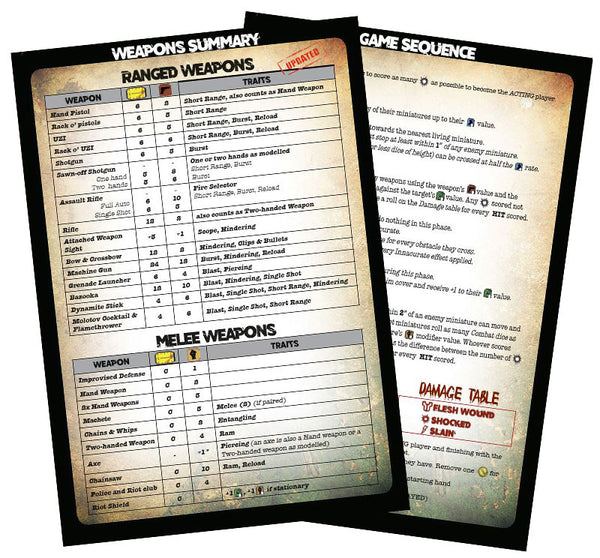 Project Z Quick play Sheet PDF