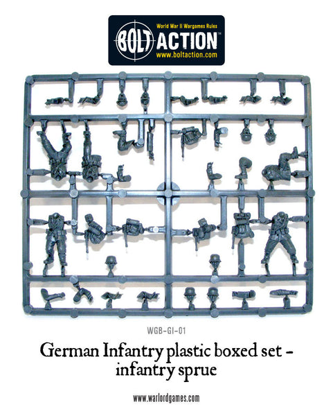 WWII German Infantry plastic set