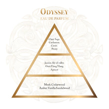 Load image into Gallery viewer, Odyssey EDP