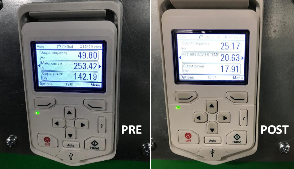 PRE AND POST ENERGY SAVINGS ON CHILLER PUMPS USING VSDS