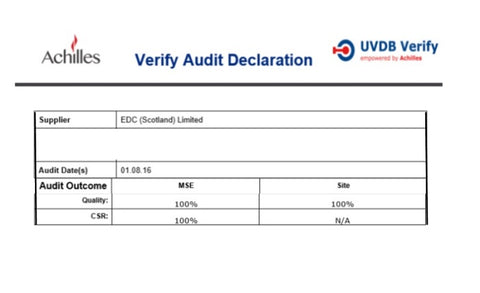 EDC scores 100% on achilles audit
