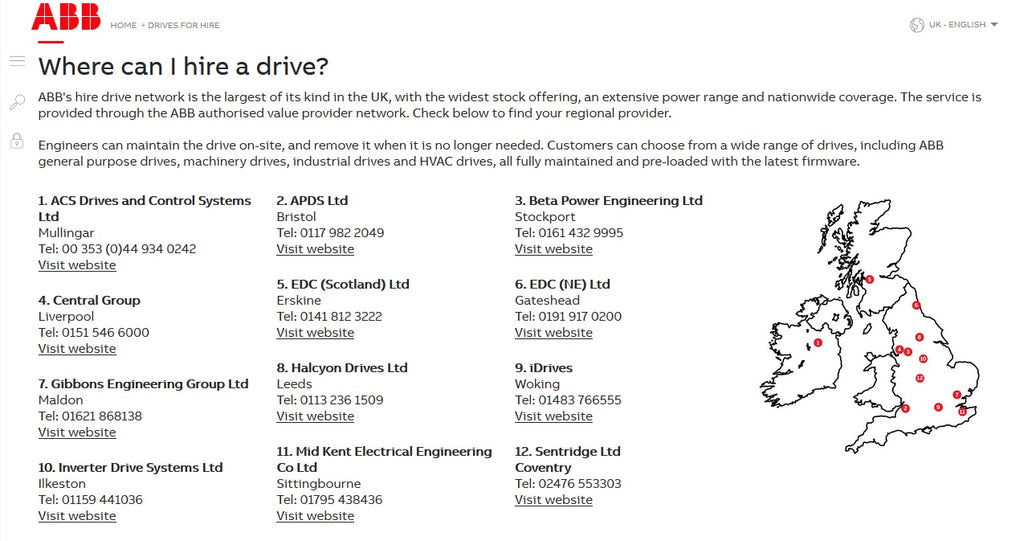 where to find abb hire drives