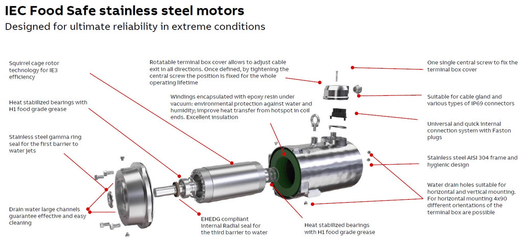 food safe stainless steel motors