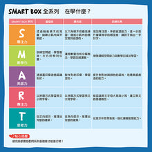 Load image into Gallery viewer, SMARTBOX思考力遊戲盒-阿布建築師