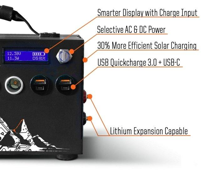 The Inergy Apex Solar Generator Pre-Sale Questions Answered | Survival Gear Systems