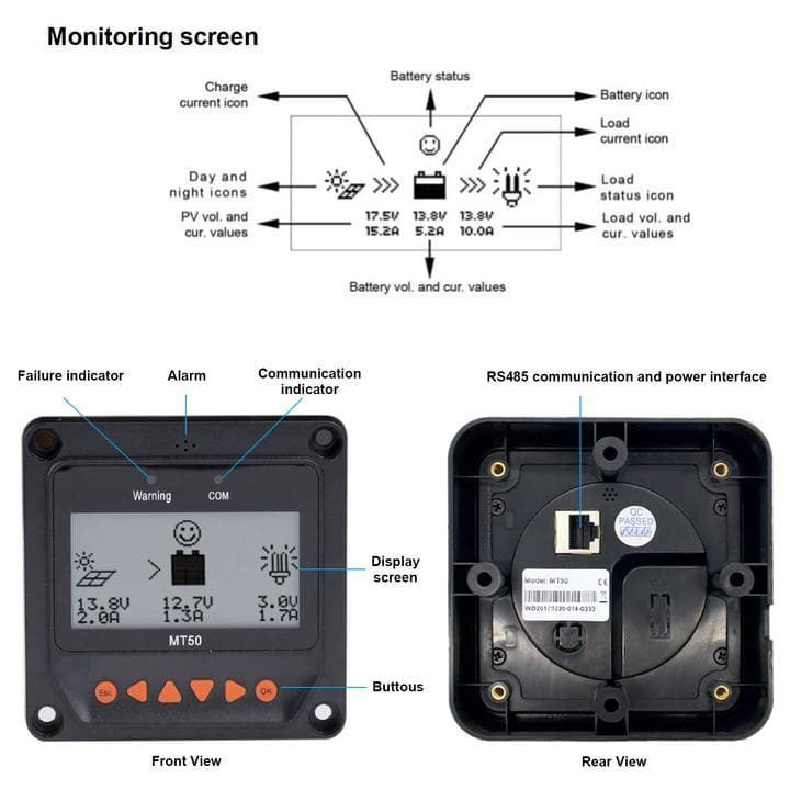 ACOPOWER 20A MPPT Solar Charge Controller w/ Remote Meter