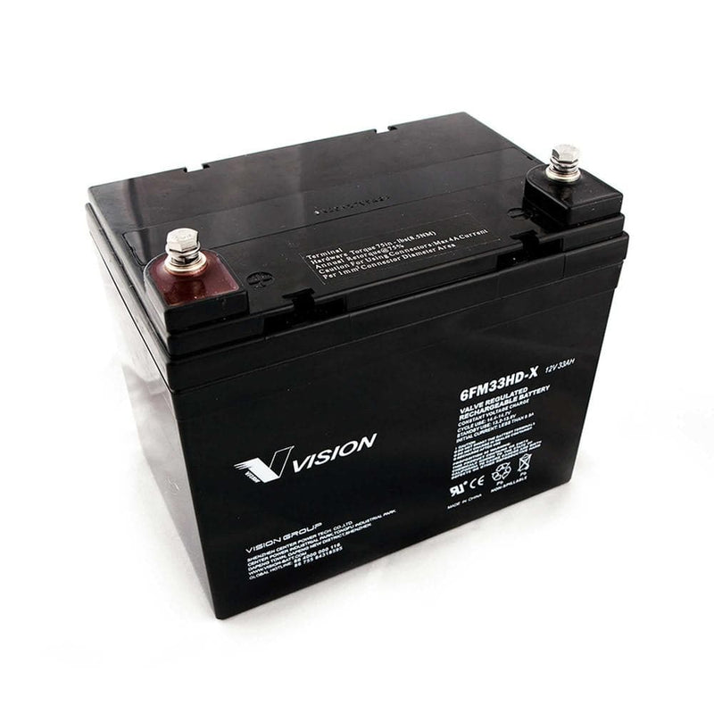 Goal Zero Yeti 400 Lead Acid Battery