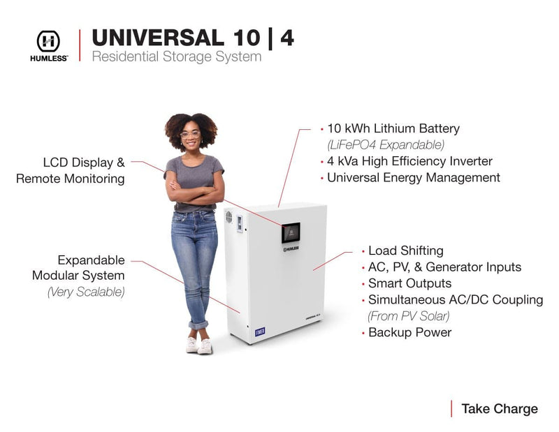 Humless Universal 10/4 Battery Backup System