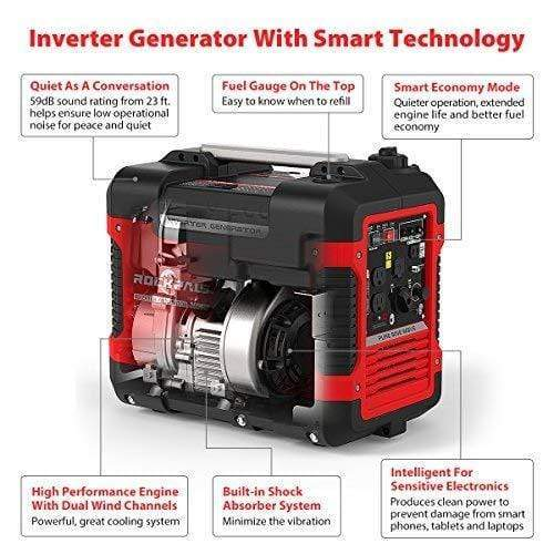 Rockpals 2000W Portable Inverter Generator