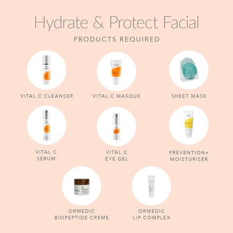 IMAGE Skincare Canada – Hydrate & Protect at home facial