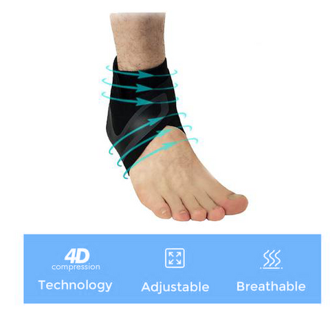 Ankle Brace Features