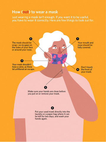 The Scientist Infographics on How not to wear a face mask by Sonja Pinsker