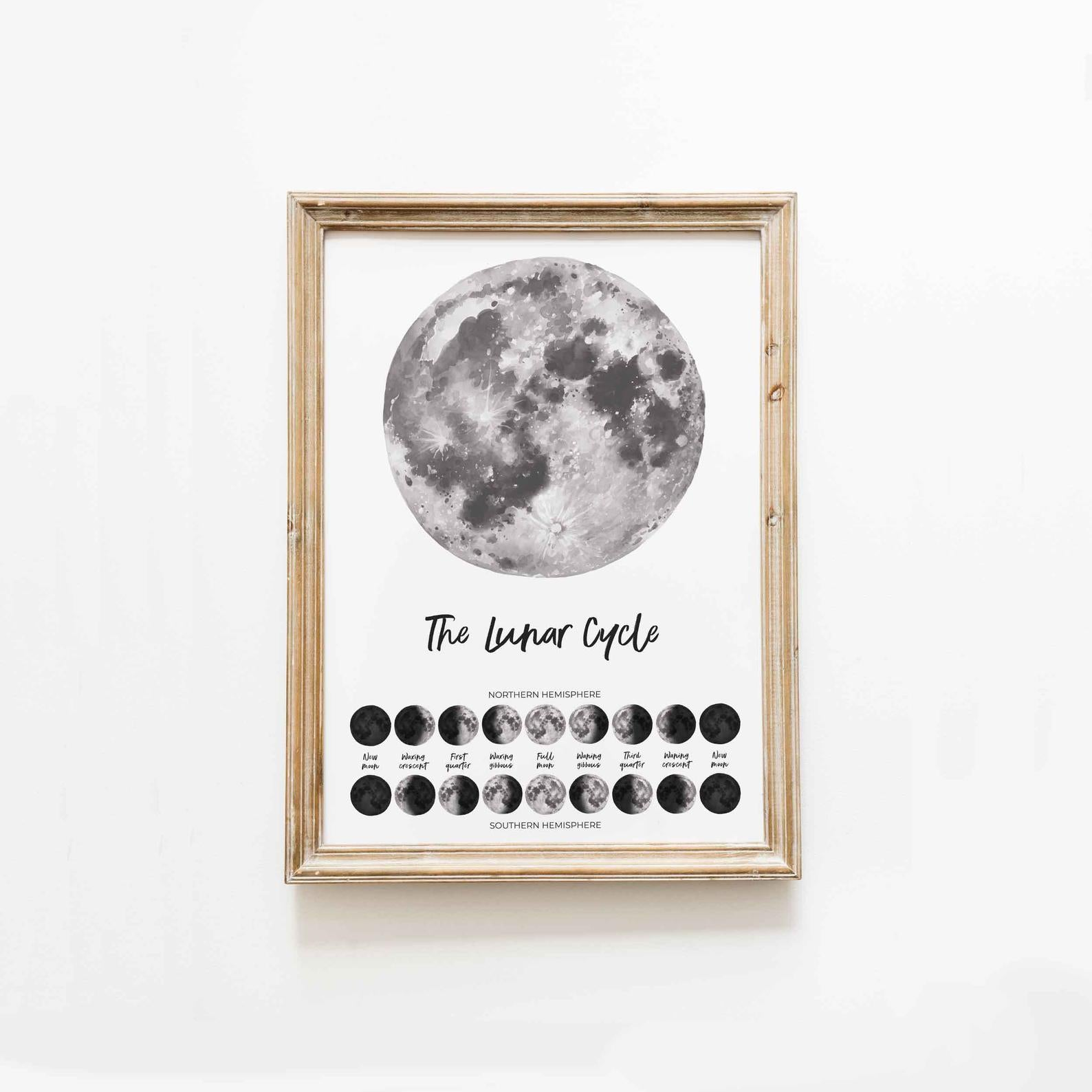 The Lunar Cycle (A3)