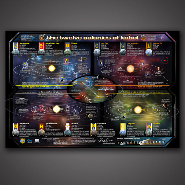Battlestar Galactica Map of the 12 Colonies