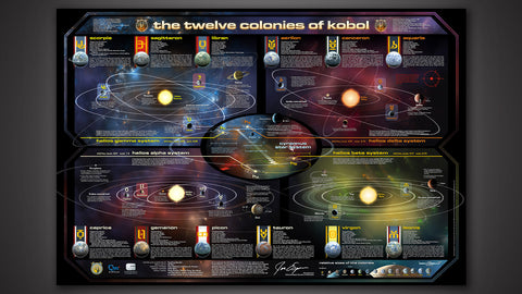 Photo of Battlestar Galactica Map of the 12 Colonies