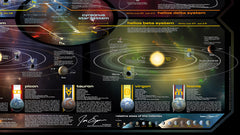 Thumbnail of Battlestar Galactica Map of the 12 Colonies