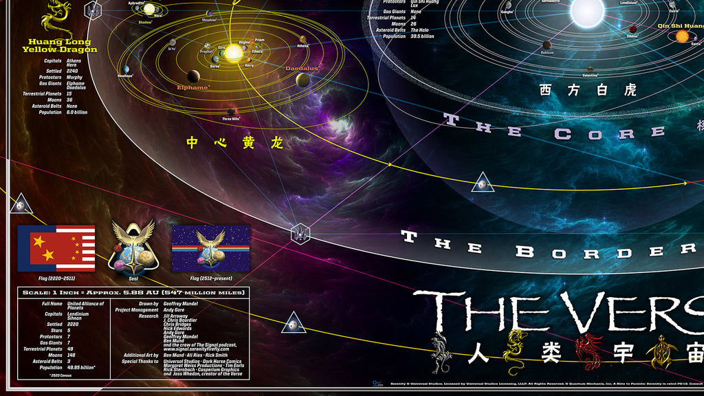 firefly solar system map - photo #15