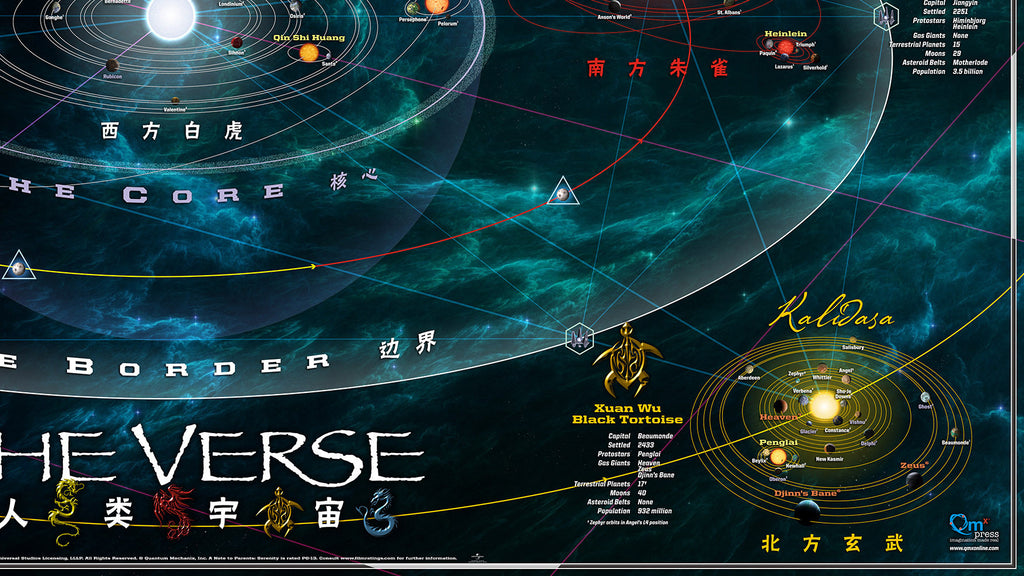 Complete and Official Map of the Verse
