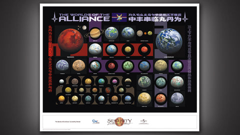 Photo of Worlds of the Alliance Limited-Edition Lithograph