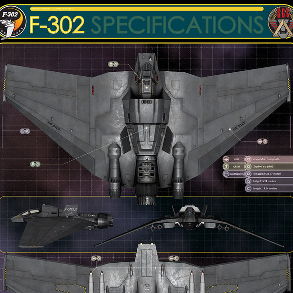 F-302 Technical Specifications Poster