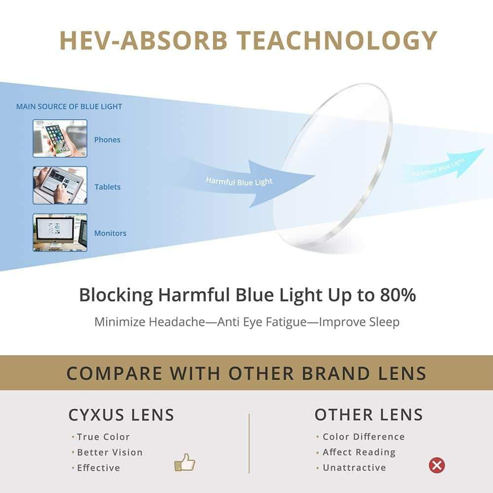 Blue Light Filter Computer Glasses for Anti Eye Eyestrain Men/Women - nerdygeektoys.com
