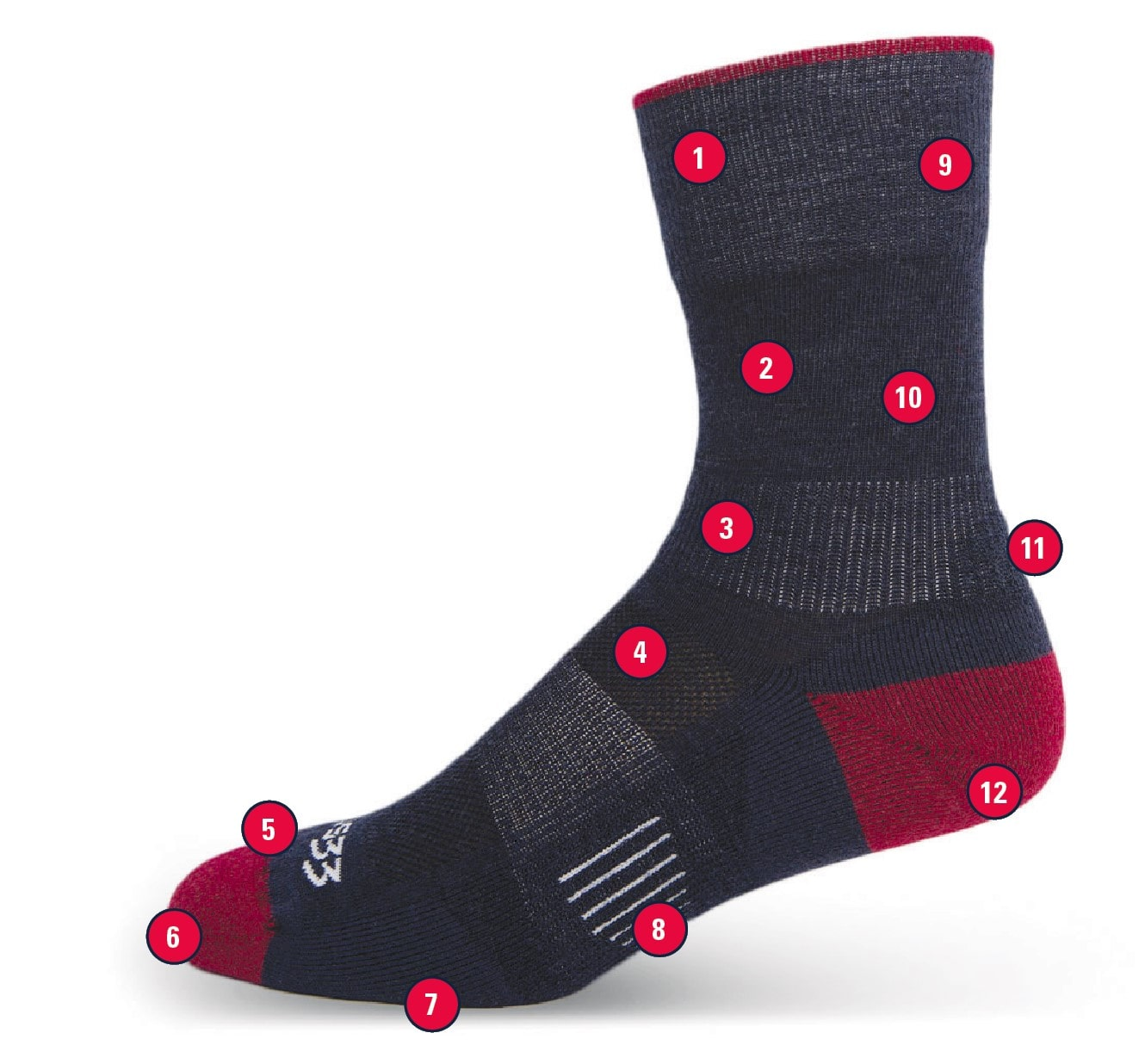 Infographic showing Mountain Heritage Made in USA Wool Sock Features
