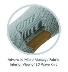 Solidea - Micro Massage Advanced Truncal Compression - Abdominal Band (15 mmHg)