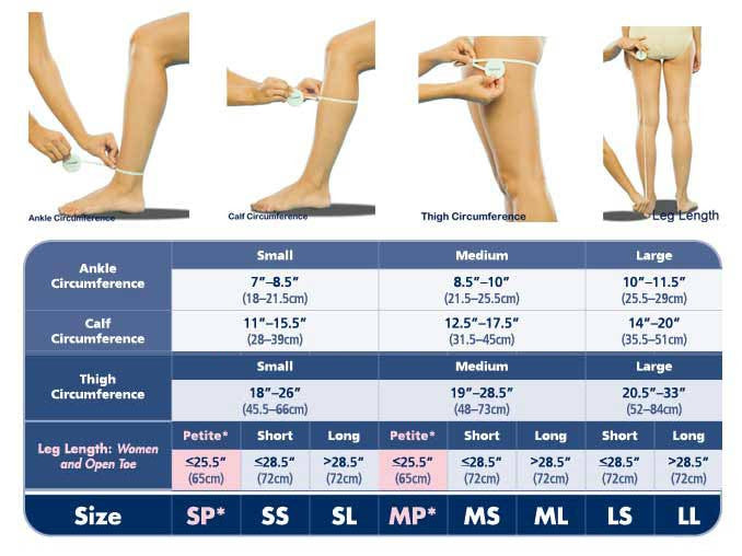 Select Comfort Knee Highs  20/30 with Silicone Band - Lipedema Products
