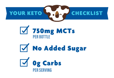 Your Keto Checklist, 750mg of MCT's, No Added Sugar, 0g of Carbs