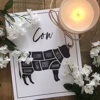 Cow Beef Cuts Simple Cool Kitchen Wall Decor Print