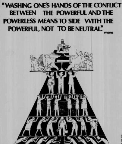Washing one's hands of the conflict between the powerful and the powerless means to side with the powerful, not the neutral.