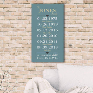Personalized All Because Two Fell In Love Canvas Print-Personalized Gifts