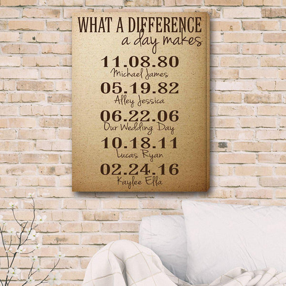 Personalized What a Difference a Day Makes Canvas Print-Personalized Gifts