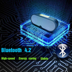 Bluetooth Speakers Wireless Speaker Support 3 5mm Interface TF Card with Microphone Voice Call