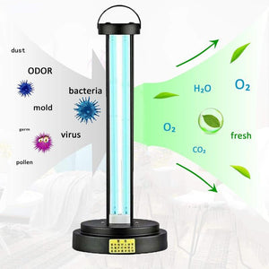 UV-C and Ozone Light Sterilizer | Germicidal Lamp Solution