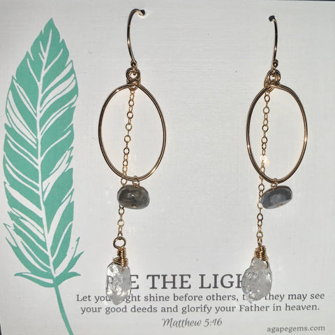 Labradorite Swing Earrings