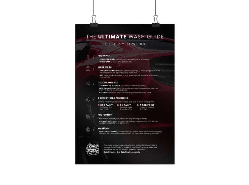 The Ultimate Wash Guide Poster