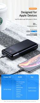 USAMS US-CD103 Dual QC30+PD Digital Fast Charging Power Bank 30000mAh