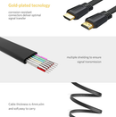 HDMI Version 2.0 Cable Supports Resolutions up to 4K*2K 5