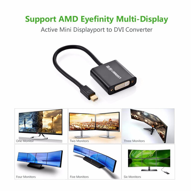 Ugreen Mini Displayport Male To DVI Female  Converter