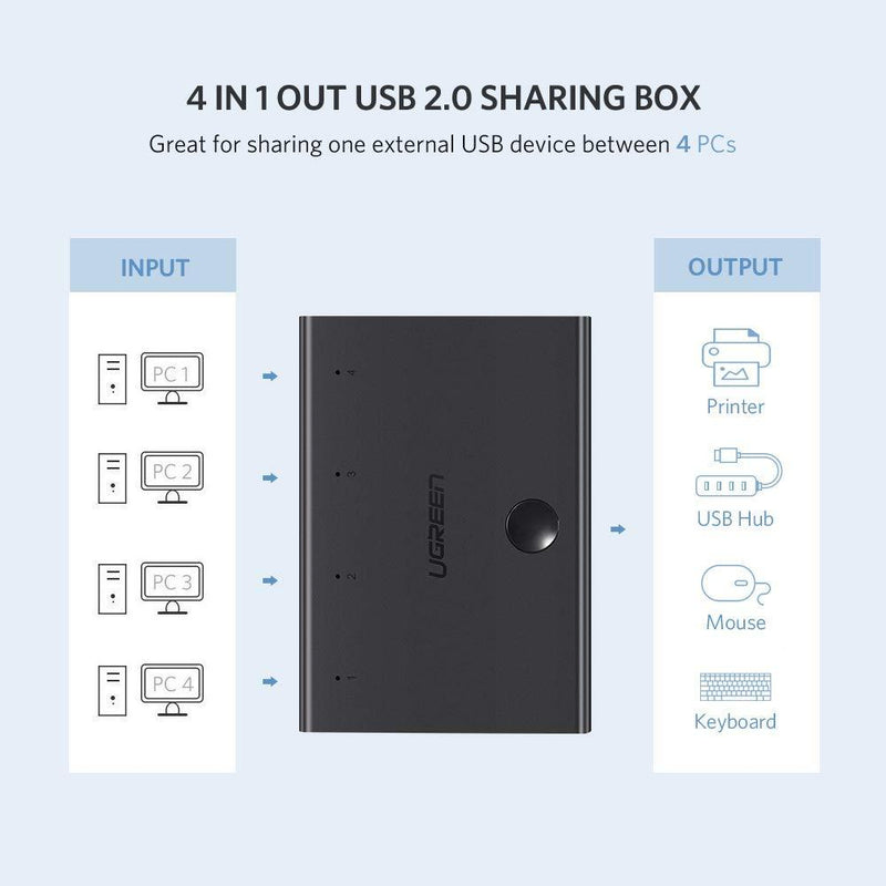 Ugreen USB 2.0 Sharing Switcher 4x1 Black