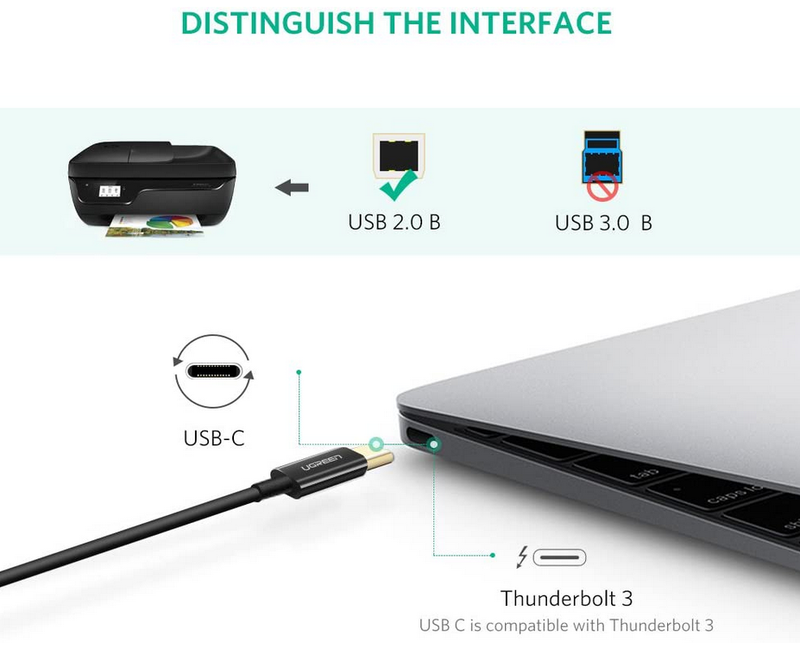 UGREEN USB C to B Cable, USB C Printer Cable, Type C Male to USB B Male Lead