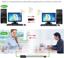 USB Data Transfer Cable for Mac/Windows - 2M