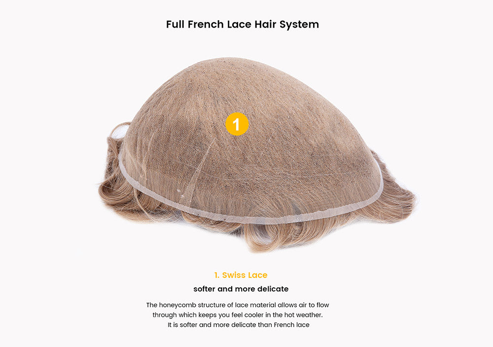 Full lace hair system